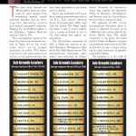 2011 METRO RANKINGS REPORT