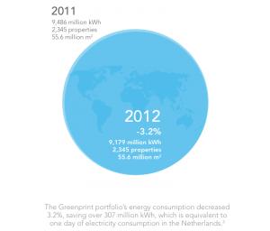 Data Source: International Energy Agency, 2012 Key World Energy Statistics.  https://www.iea.org/publications/freepublications/publication/ kwes.pdf.
