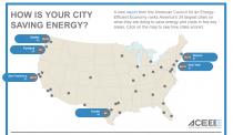 city energy savings