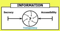 Information-Paradigm5-e1297397556991