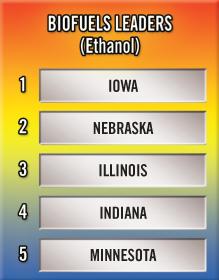 biofuelsleaders-ethanol