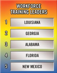 workforcetrainingleaders