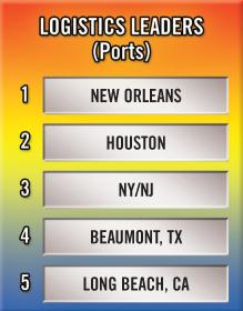 logisticsleaders-ports