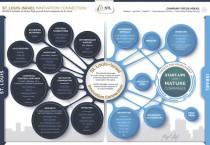 BioSTL infographic