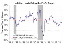 economic_trends_2014