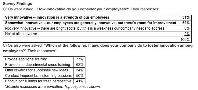 innovation_survey_findings