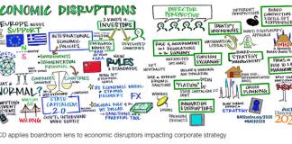 Economic disruptions.