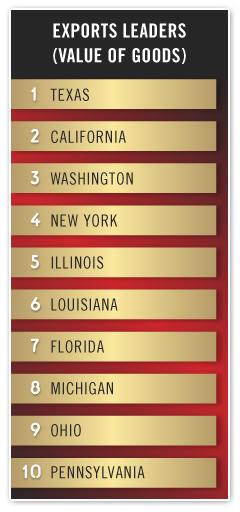 annual-rankings-report