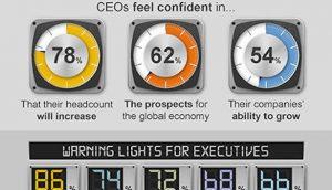 KPMG-International-Global-CEO-Outlook
