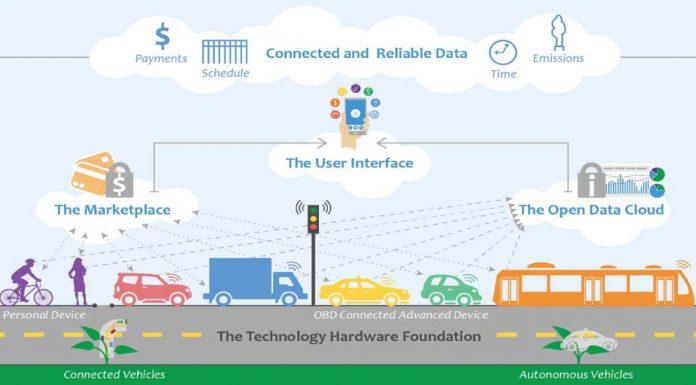 U.S. Department of Transportation's (DOT) Smart City Challenge.