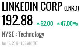 LinkedIn Microsoft- Purchase Stock Early June 13, 2016.