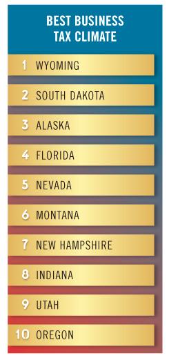 2017 state rankings
