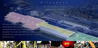 Mishawaka Indiana