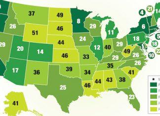 2018 State Energy Efficiency Scorecard