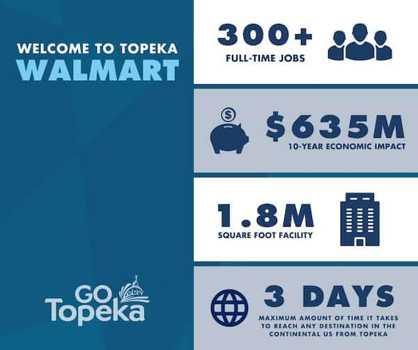 Walmart Topeka, KS
