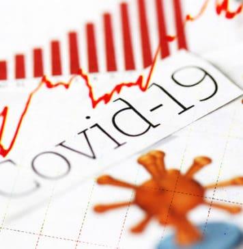 corporate site selection COVID-19