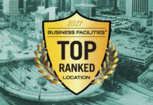 Memphis 2021 Metro Rankings Report