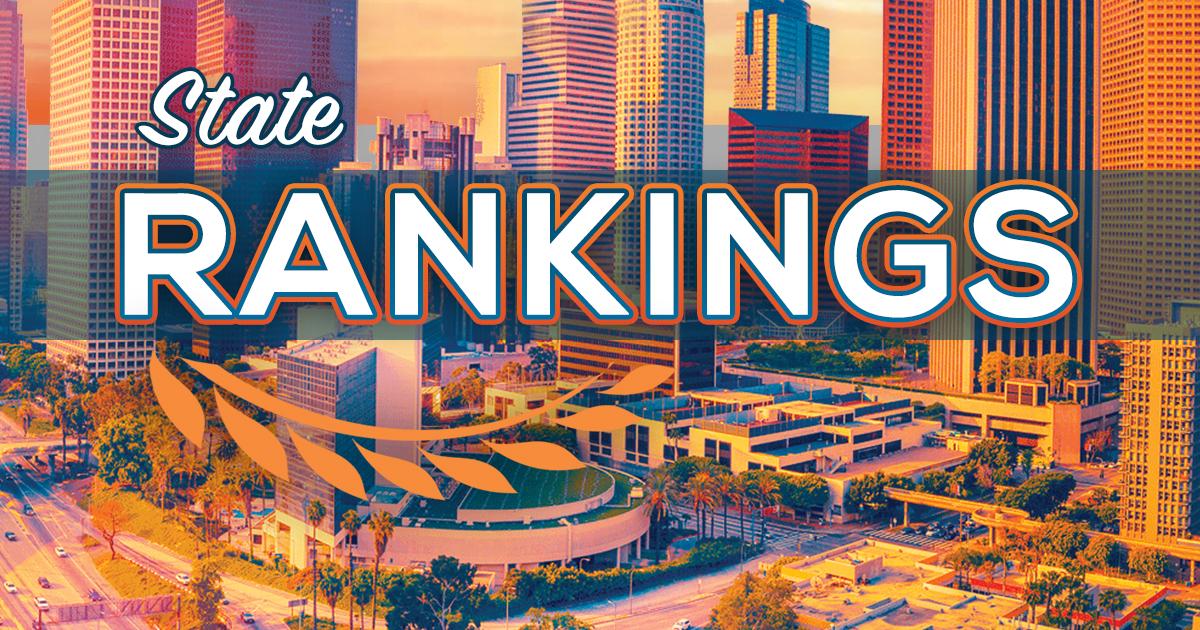 2021 State Rankings
